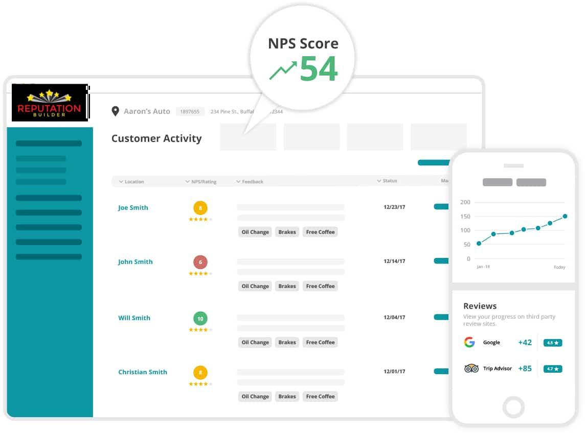 rb-customer-dashboard-features-summary